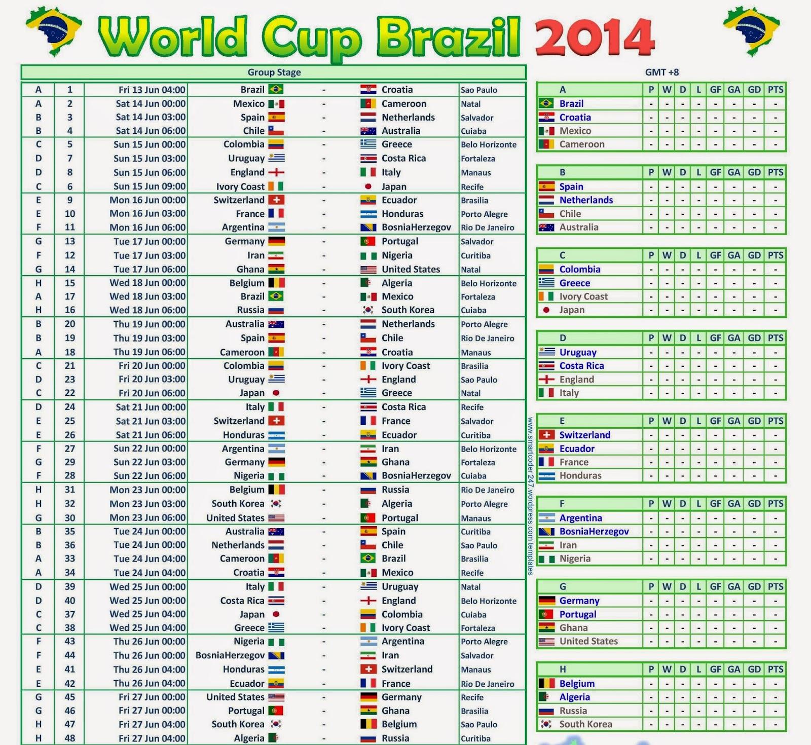 menukar format jam world cup mengikut waktu malaysia seperti di